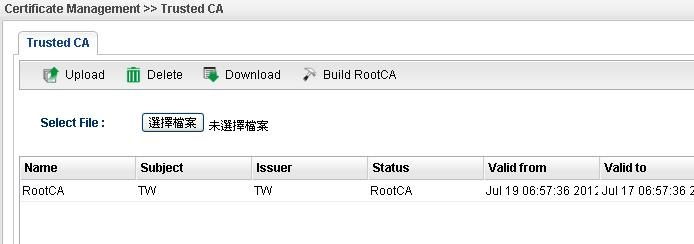 download rootCA