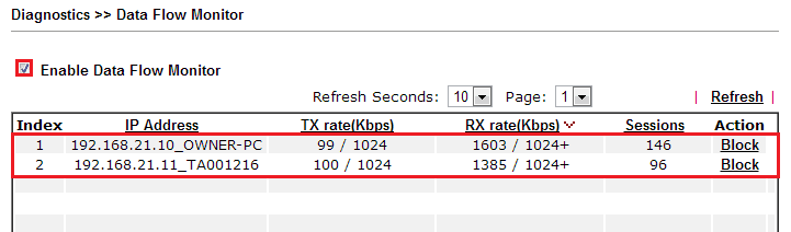 a screenshot of DrayOS Data Flow Monitor