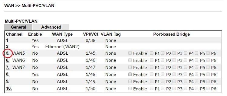 a screenshot of DrayOS Multi PVC/VLAN list