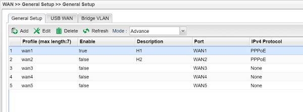 a screenshot of Vigor3900 WAN General Setup list