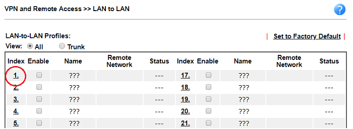 a screenshot of DrayOS LAN-to-LAN VPN profile list