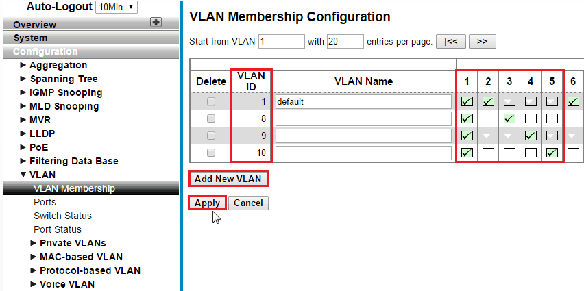 a screenshot of VigorSwitch G2260 VLAN Membership Configuration