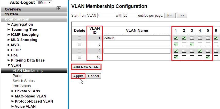 vlan tagged switch