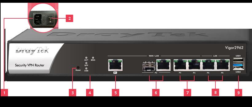 port interface of Vigor2962