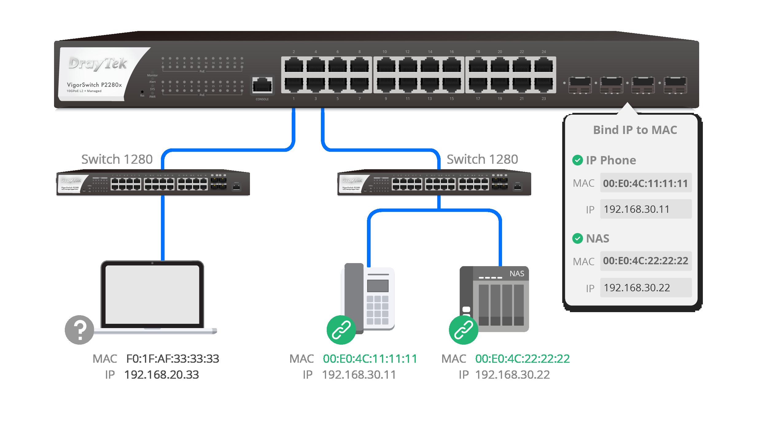 switch2280x-Bind IP to MAC-5.png
