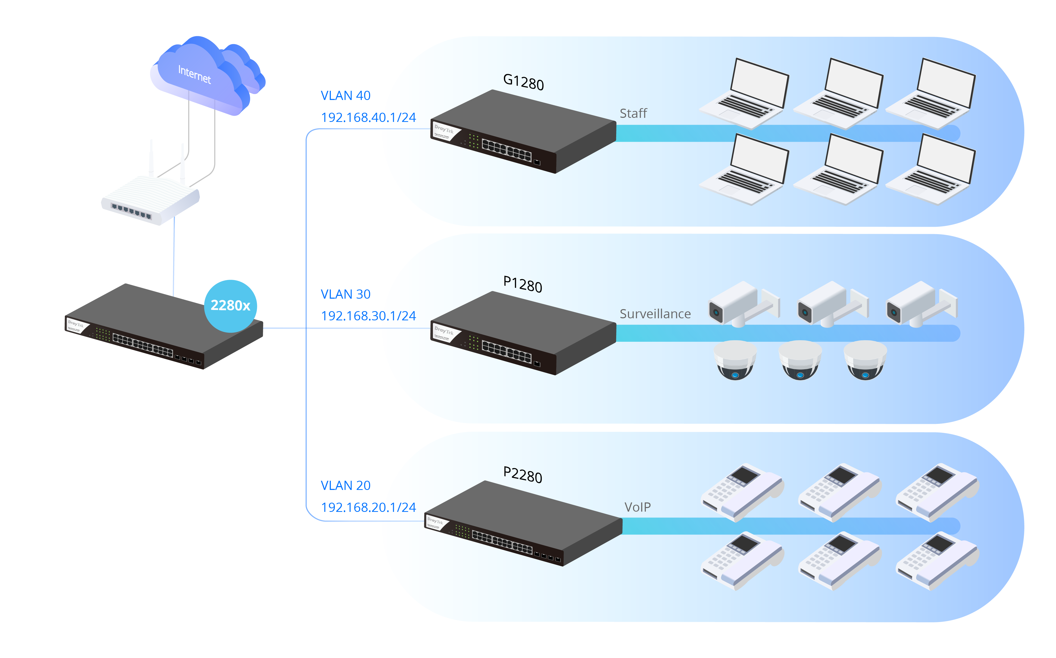switch2280x_DHCP Server.png