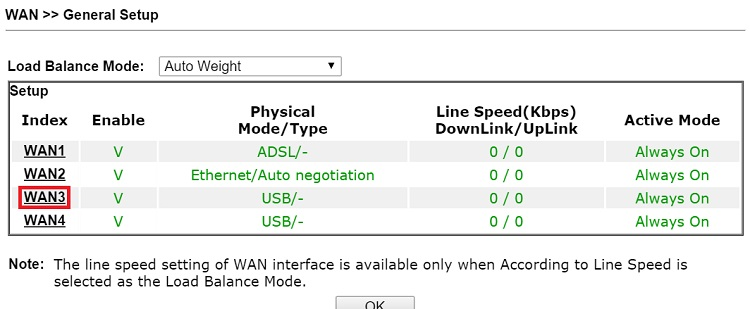 How to configure the USB dongle to provide 3G/4G/LTE WAN