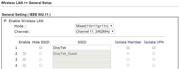 Draytek Vigor2910 / G / i / V/ VG / VGi Driver for Windows 10
