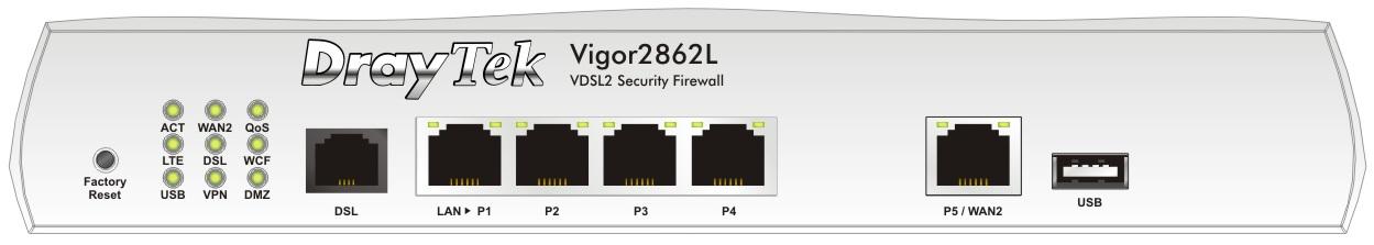 2862l-fornt-panel