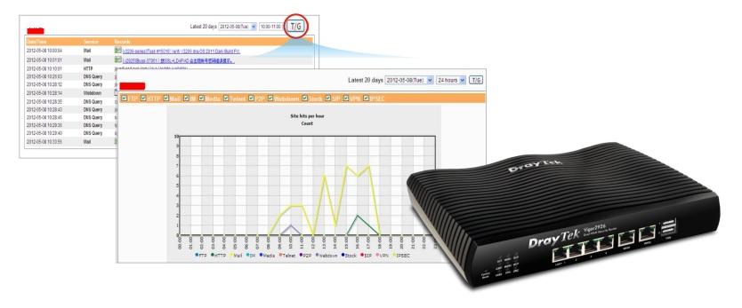 2926-smart-monitor