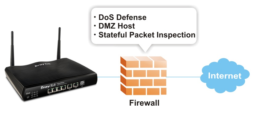 2926n-firewall