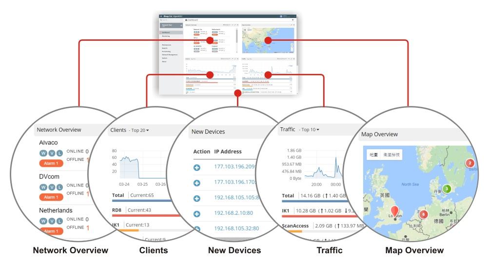 ACS2-informative_dashboard