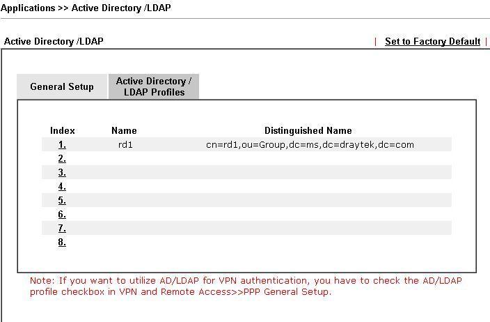 4.ldap profiles